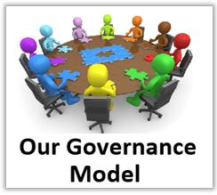 governance-model
